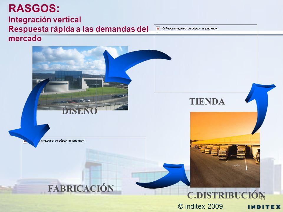 11 © inditex 2009 RASGOS: Integración vertical Respuesta rápida a las demandas del mercado FABRICACIÓN TIENDA C.DISTRIBUCIÓN DISEÑO