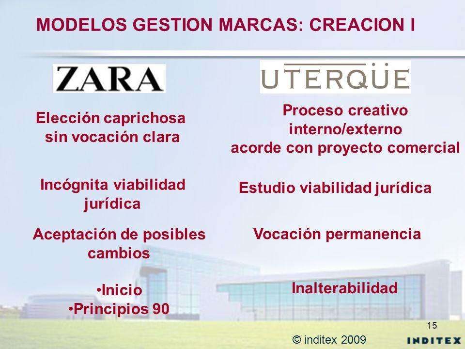 15 © inditex 2009 Elección caprichosa sin vocación clara MODELOS GESTION MARCAS: CREACION I Proceso creativo interno/externo acorde con proyecto comer