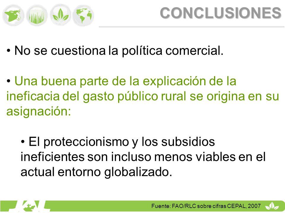 CONCLUSIONES No se cuestiona la política comercial. Una buena parte de la explicación de la ineficacia del gasto público rural se origina en su asigna