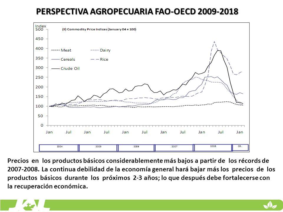 Precios en los productos básicos considerablemente más bajos a partir de los récords de 2007-2008. La continua debilidad de la economía general hará b