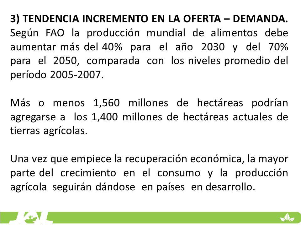 3) TENDENCIA INCREMENTO EN LA OFERTA – DEMANDA. Según FAO la producción mundial de alimentos debe aumentar más del 40% para el año 2030 y del 70% para
