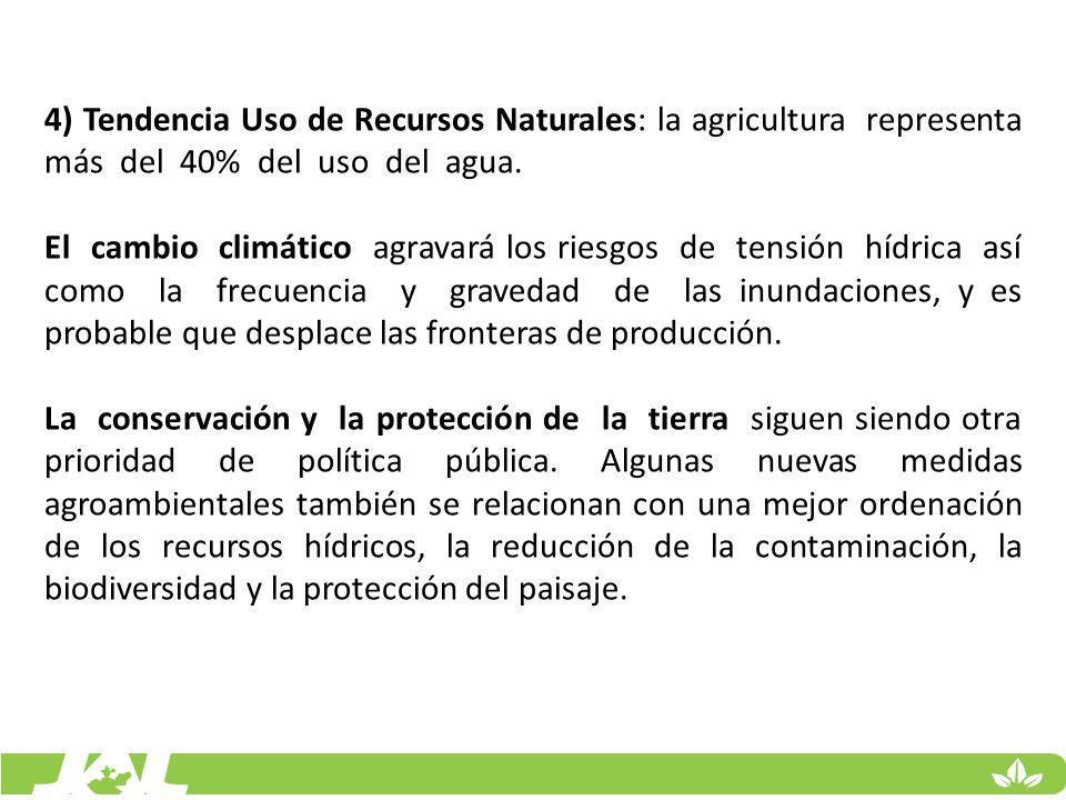 4) Tendencia Uso de Recursos Naturales: la agricultura representa más del 40% del uso del agua. El cambio climático agravará los riesgos de tensión hí