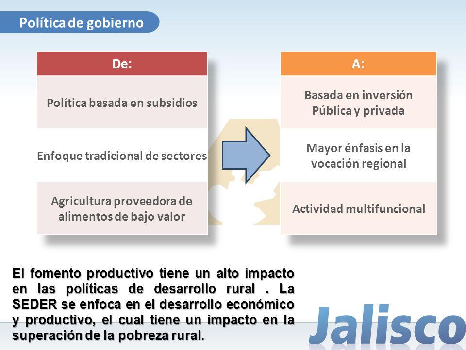 Política de gobierno De: Política basada en subsidios Enfoque tradicional de sectores Agricultura proveedora de alimentos de bajo valor A: Basada en i