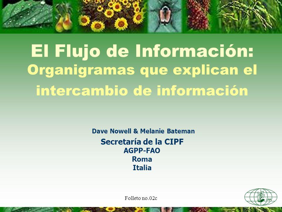 Folleto no.02c El Flujo de Información: Organigramas que explican el intercambio de información Dave Nowell & Melanie Bateman Secretaría de la CIPF AG