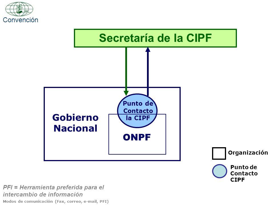 Secretaría de la CIPF Modos de comunicación (Fax, correo, e-mail, PFI) Gobierno Nacional Punto de Contacto CIPF Organización ONPF PFI = Herramienta pr
