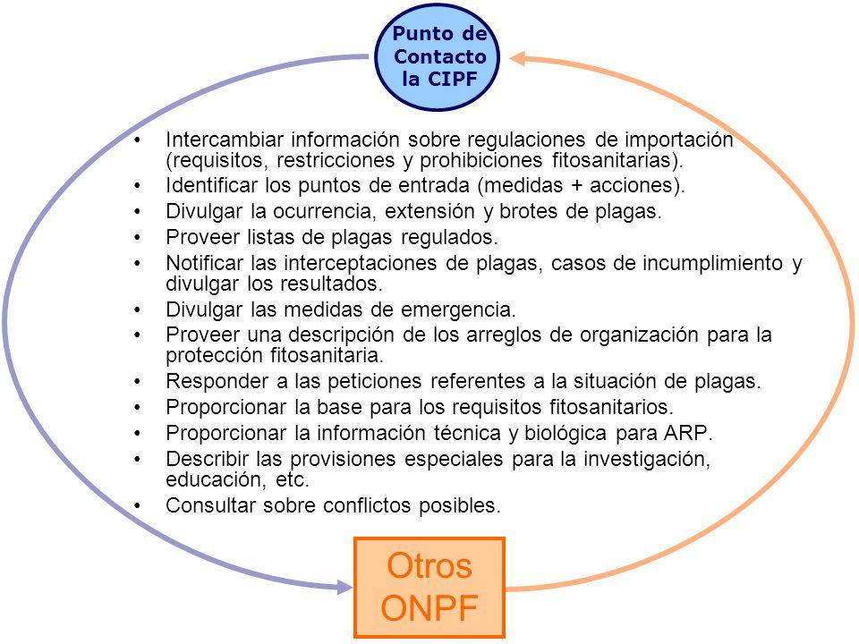 Secretaría de la CIPF Gobierno Nacional ONPF Punto de Contacto la CIPF Otros ONPF ORPF Modos de comunicación (Fax, correo, e-mail, PFI) PFI = Herramienta preferida para el intercambio de información Convención Fuera de la Convención