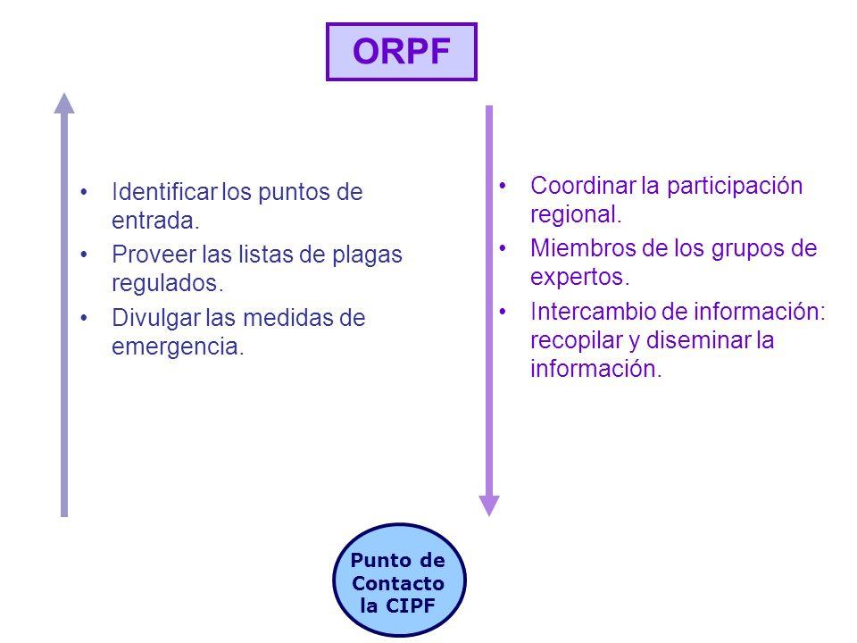Secretaría de la CIPF Gobierno Nacional ONPF Punto de Contacto la CIPF Otros ONPF ORPF Modos de comunicación (Fax, correo, e-mail, PFI) PFI = Herramienta preferida para el intercambio de información Convención Fuera de la Convención * El artículo IX indica que los ORPF cooperará con la secretaría de la CIPF en la consecución de los objetivos de la CIPF