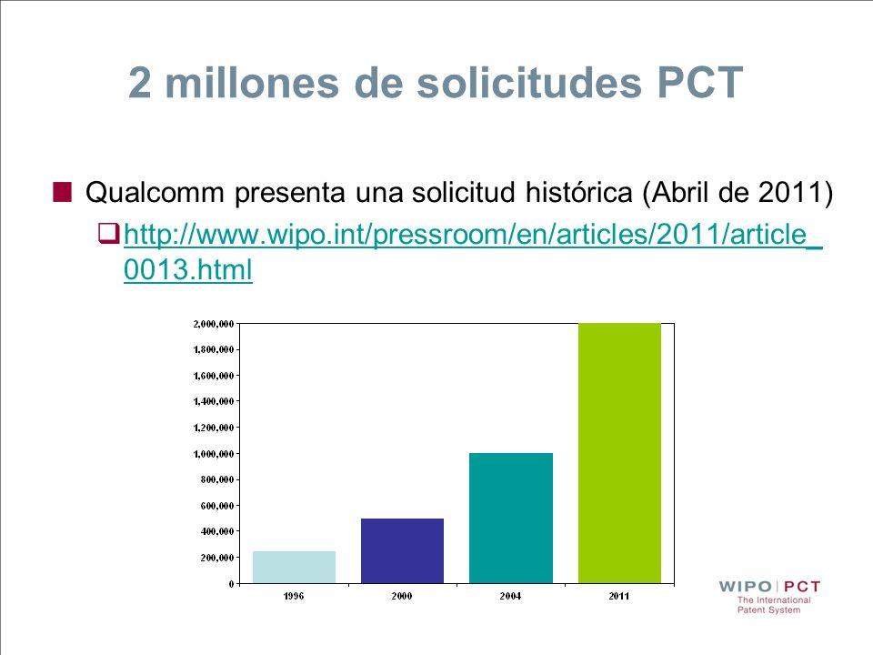 2 millones de solicitudes PCT Qualcomm presenta una solicitud histórica (Abril de 2011) http://www.wipo.int/pressroom/en/articles/2011/article_ 0013.h
