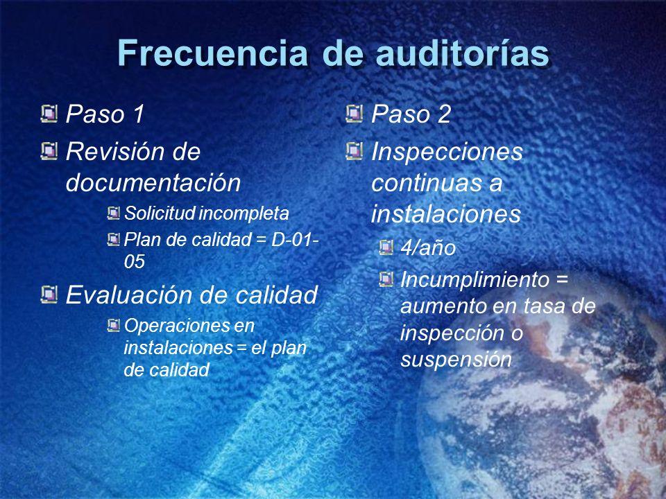 Frecuencia de auditorías Paso 1 Revisión de documentación Solicitud incompleta Plan de calidad = D-01- 05 Evaluación de calidad Operaciones en instala