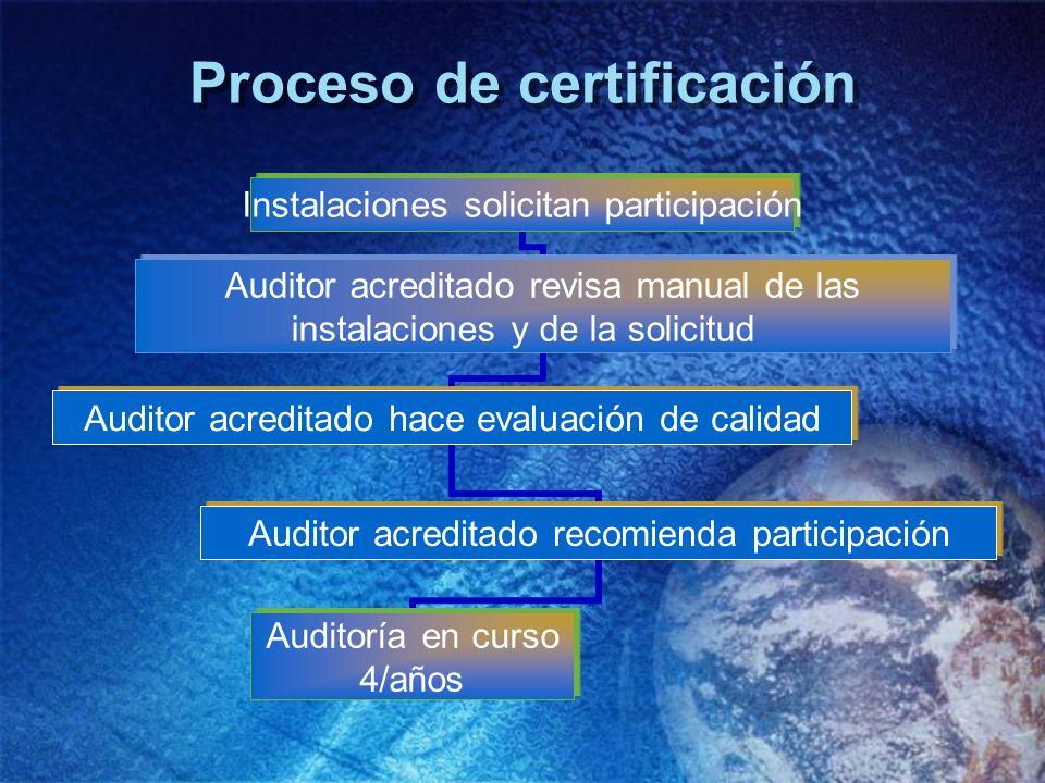 Proceso de certificación Instalaciones solicitan participación Auditor acreditado revisa manual de las instalaciones y de la solicitud Auditor acredit