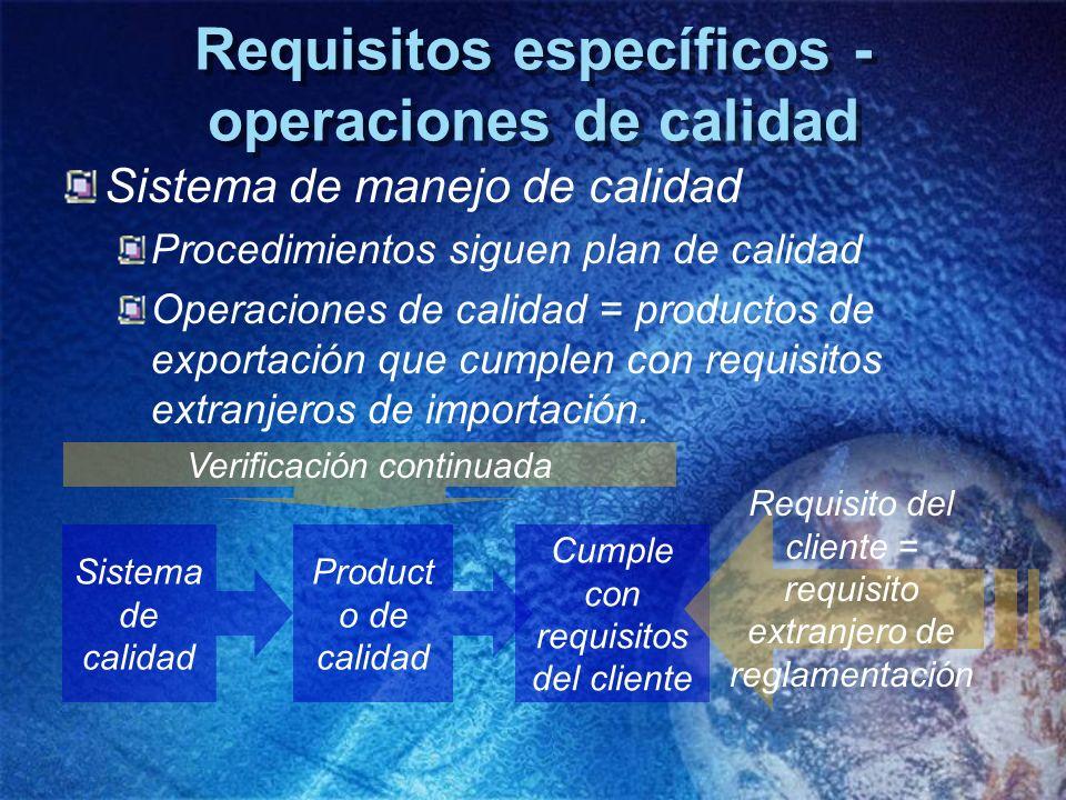 Requisitos específicos - operaciones de calidad Sistema de manejo de calidad Procedimientos siguen plan de calidad Operaciones de calidad = productos