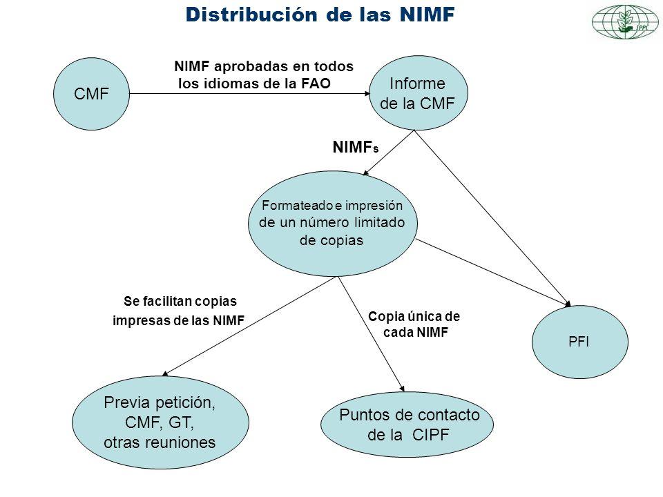 Distribución de las NIMF CMF Informe de la CMF Formateado e impresión de un número limitado de copias Puntos de contacto de la CIPF PFI NIMF aprobadas