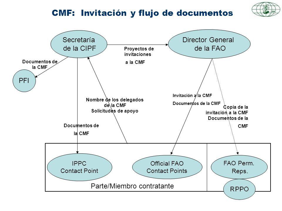 Secretaría de la CIPF Director General de la FAO Official FAO Contact Points FAO Perm. Reps. IPPC Contact Point Proyectos de invitaciones a la CMF PFI
