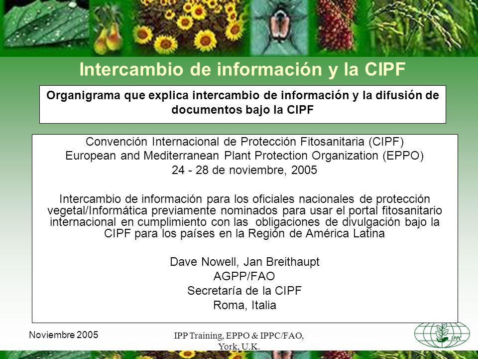 IPP Training, EPPO & IPPC/FAO, York, U.K. Noviembre 2005 Organigrama que explica intercambio de información y la difusión de documentos bajo la CIPF C