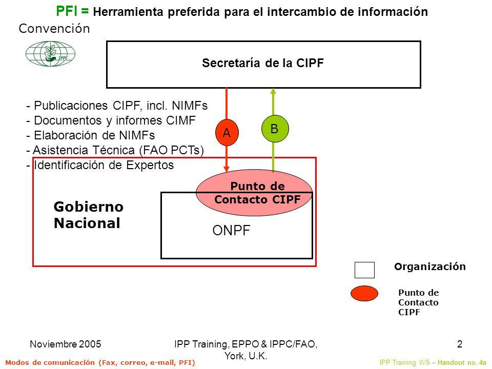 Noviembre 2005IPP Training, EPPO & IPPC/FAO, York, U.K. 2 Secretaría de la CIPF A B Modos de comunicación (Fax, correo, e-mail, PFI) Gobierno Nacional