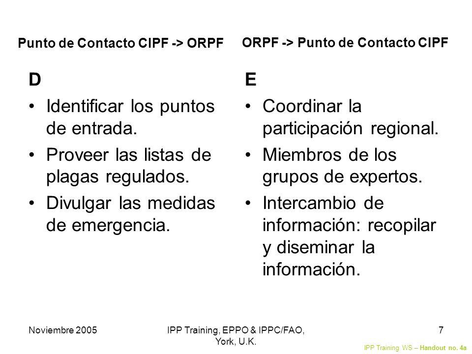 Noviembre 2005IPP Training, EPPO & IPPC/FAO, York, U.K. 7 Punto de Contacto CIPF -> ORPF D Identificar los puntos de entrada. Proveer las listas de pl