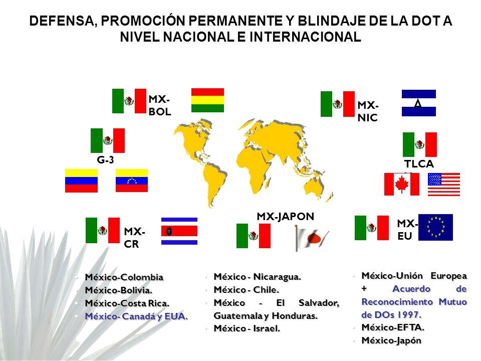 MX- NIC MX- BOL G-3 TLCA N MX- EU México-Unión Europea + Acuerdo de Reconocimiento Mutuo de DOs 1997.México-Unión Europea + Acuerdo de Reconocimiento