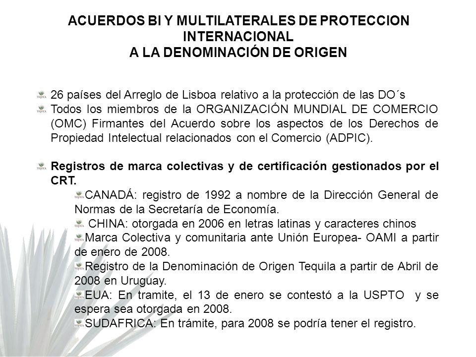 ACUERDOS BI Y MULTILATERALES DE PROTECCION INTERNACIONAL A LA DENOMINACIÓN DE ORIGEN 26 países del Arreglo de Lisboa relativo a la protección de las D