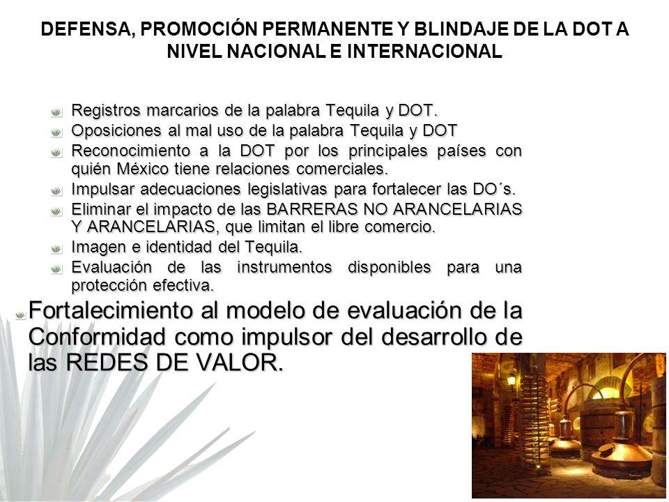 Registros marcarios de la palabra Tequila y DOT. Oposiciones al mal uso de la palabra Tequila y DOT Reconocimiento a la DOT por los principales países