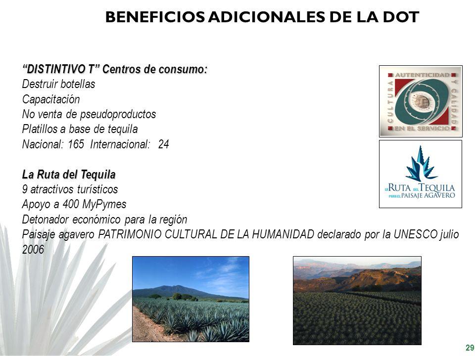 29 DISTINTIVO T Centros de consumo: Destruir botellas Capacitación No venta de pseudoproductos Platillos a base de tequila Nacional: 165 Internacional