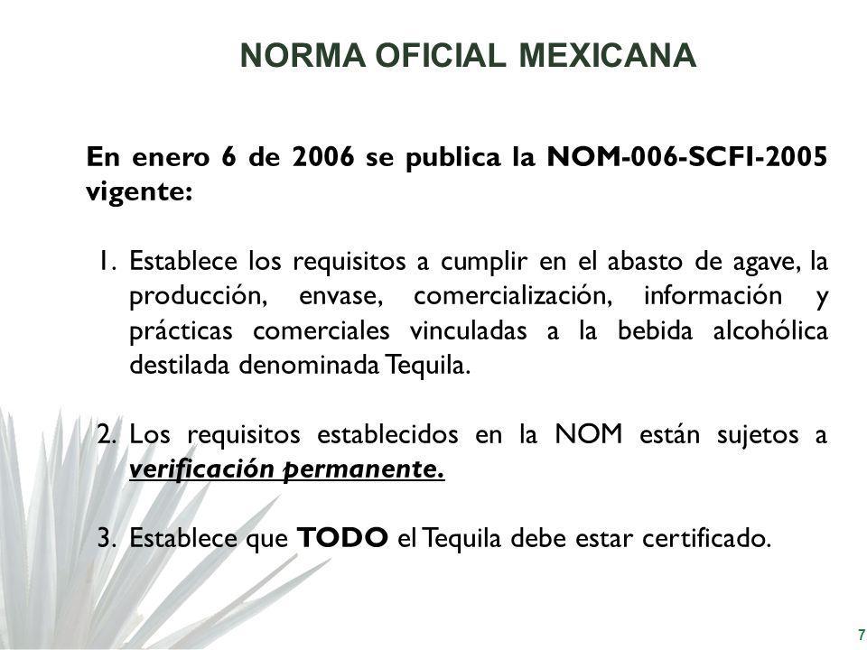 7 NORMA OFICIAL MEXICANA En enero 6 de 2006 se publica la NOM-006-SCFI-2005 vigente: 1.Establece los requisitos a cumplir en el abasto de agave, la pr
