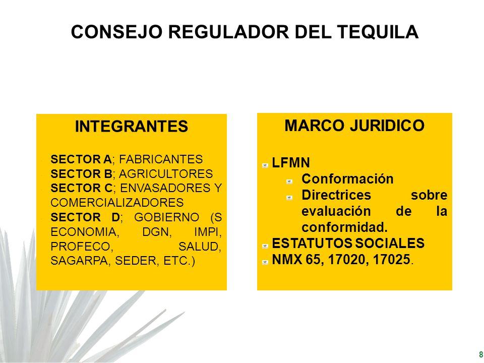 8 CONSEJO REGULADOR DEL TEQUILA INTEGRANTES SECTOR A; FABRICANTES SECTOR B; AGRICULTORES SECTOR C; ENVASADORES Y COMERCIALIZADORES SECTOR D; GOBIERNO