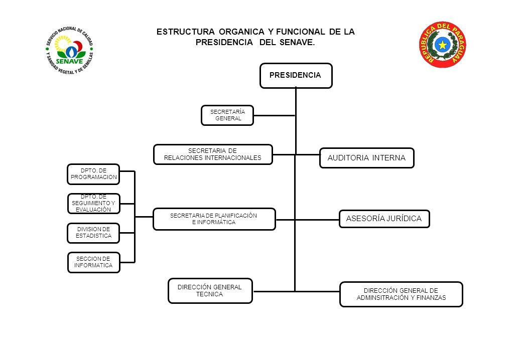 PRESIDENCIA SECRETARÍA GENERAL SECRETARIA DE RELACIONES INTERNACIONALES SECRETARIA DE PLANIFICACIÓN E INFORMÁTICA AUDITORIA INTERNA ASESORÍA JURÍDICA