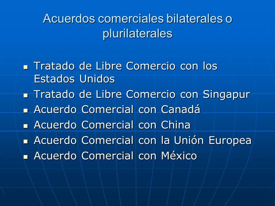 Acuerdos comerciales bilaterales o plurilaterales Tratado de Libre Comercio con los Estados Unidos Tratado de Libre Comercio con los Estados Unidos Tr