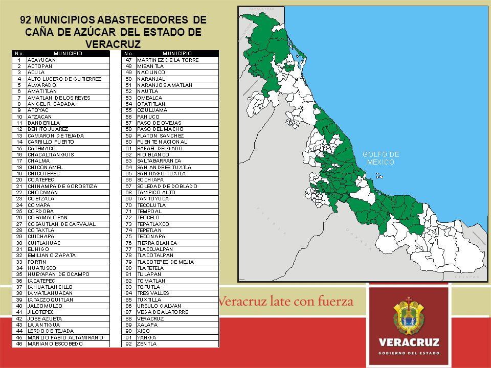 92 MUNICIPIOS ABASTECEDORES DE CAÑA DE AZÚCAR DEL ESTADO DE VERACRUZ