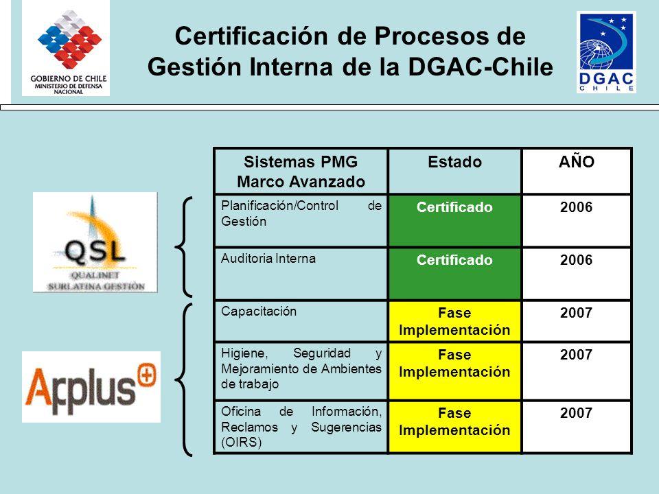 Sistemas PMG Marco Avanzado EstadoAÑO Planificación/Control de Gestión Certificado2006 Auditoria Interna Certificado2006 Capacitación Fase Implementac
