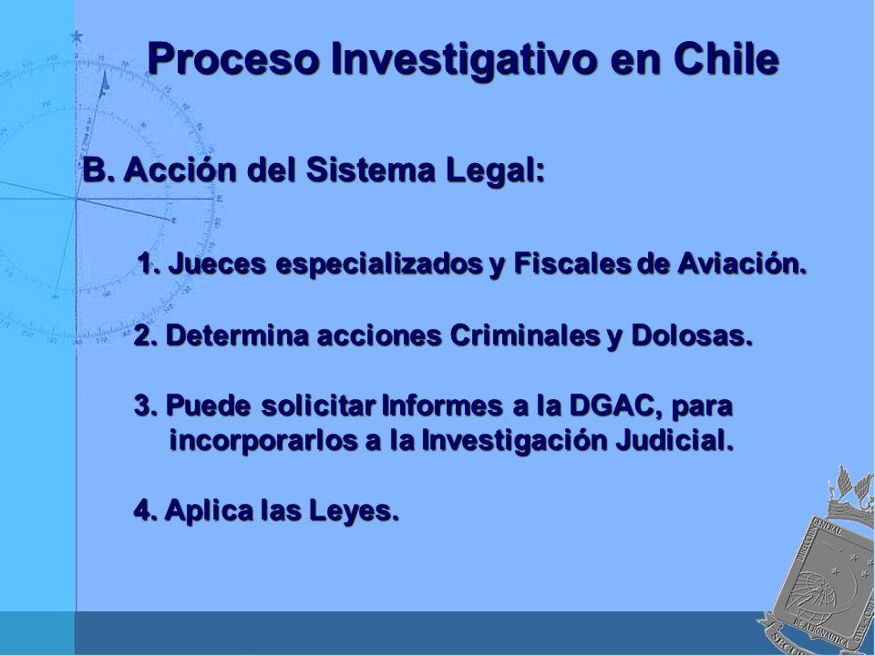 Proceso Investigativo en Chile Proceso Investigativo en Chile B. Acción del Sistema Legal: 1. Jueces especializados y Fiscales de Aviación. 1. Jueces