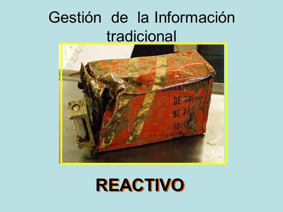 REACTIVO Gestión de la Información tradicional