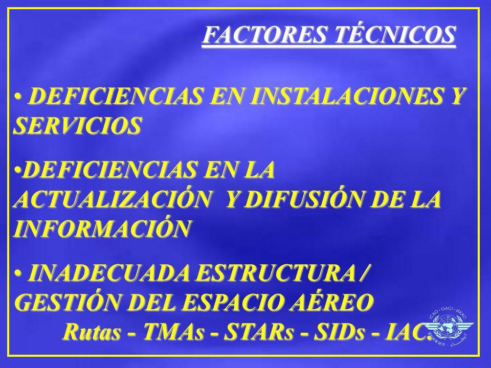 FACTORES TÉCNICOS DEFICIENCIAS EN INSTALACIONES Y SERVICIOS DEFICIENCIAS EN INSTALACIONES Y SERVICIOS DEFICIENCIAS EN LA ACTUALIZACIÓN Y DIFUSIÓN DE L