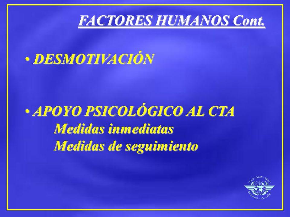 FACTORES HUMANOS Cont. DESMOTIVACIÓN DESMOTIVACIÓN APOYO PSICOLÓGICO AL CTA Medidas inmediatas Medidas de seguimiento APOYO PSICOLÓGICO AL CTA Medidas