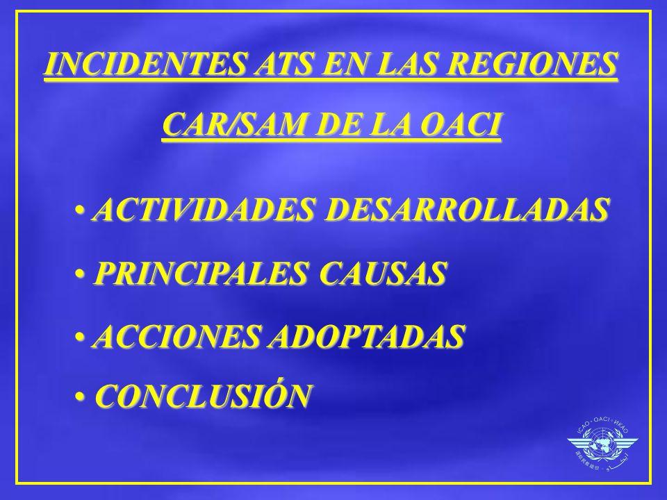 INCIDENTES ATS EN LAS REGIONES CAR/SAM DE LA OACI ACTIVIDADES DESARROLLADAS ACTIVIDADES DESARROLLADAS PRINCIPALES CAUSAS PRINCIPALES CAUSAS ACCIONES A