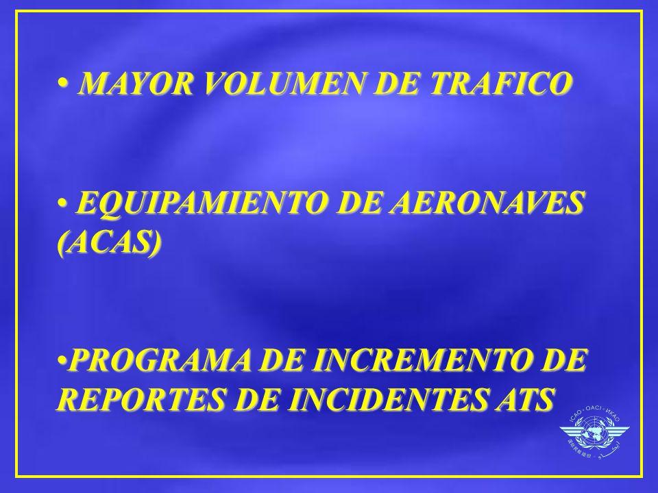 MAYOR VOLUMEN DE TRAFICO MAYOR VOLUMEN DE TRAFICO EQUIPAMIENTO DE AERONAVES (ACAS) EQUIPAMIENTO DE AERONAVES (ACAS) PROGRAMA DE INCREMENTO DE REPORTES
