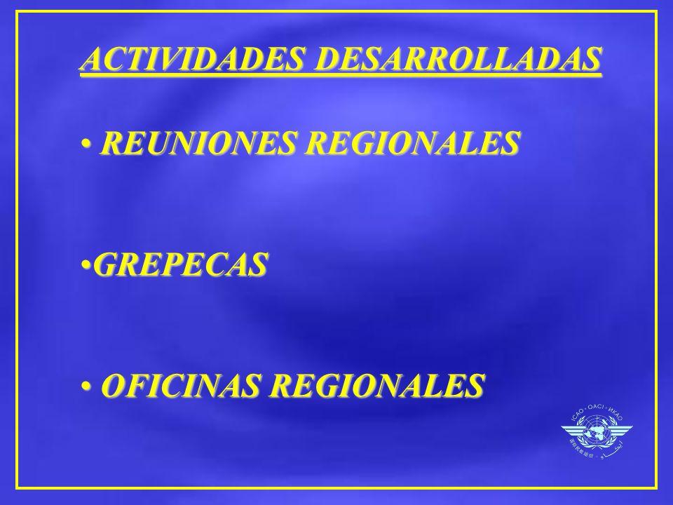 ACTIVIDADES DESARROLLADAS REUNIONES REGIONALES REUNIONES REGIONALES GREPECASGREPECAS OFICINAS REGIONALES OFICINAS REGIONALES