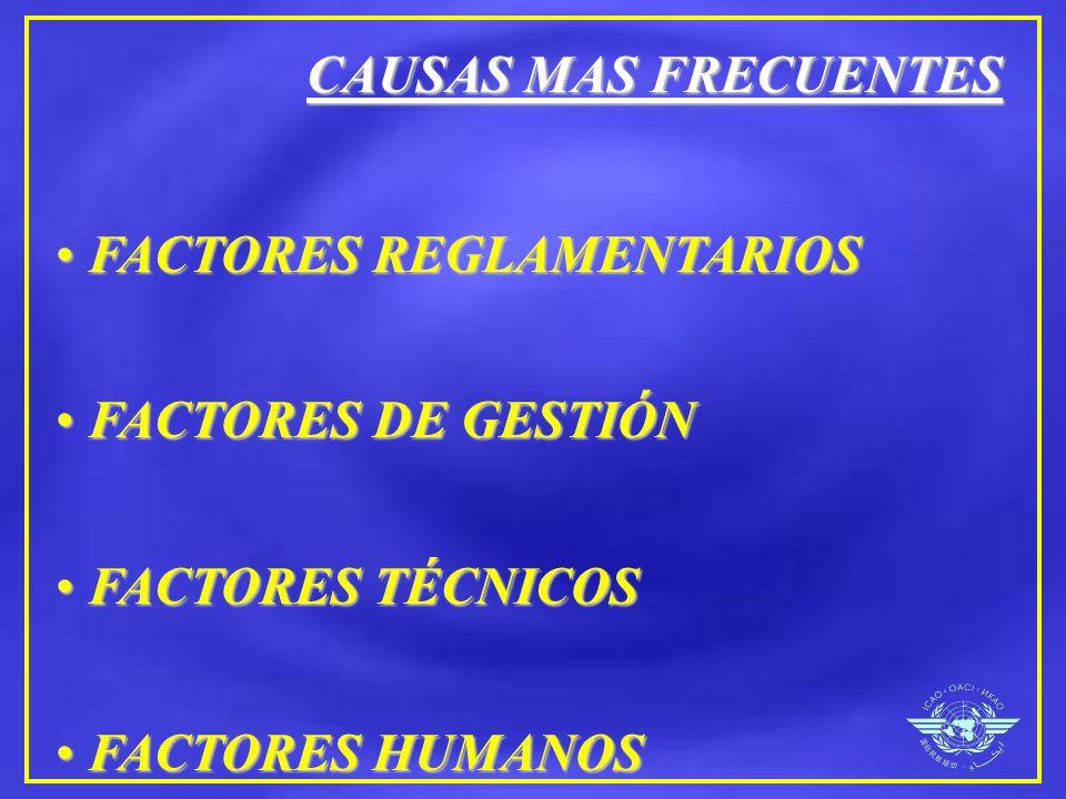 CAUSAS MAS FRECUENTES FACTORES REGLAMENTARIOS FACTORES REGLAMENTARIOS FACTORES DE GESTIÓN FACTORES DE GESTIÓN FACTORES TÉCNICOS FACTORES TÉCNICOS FACT