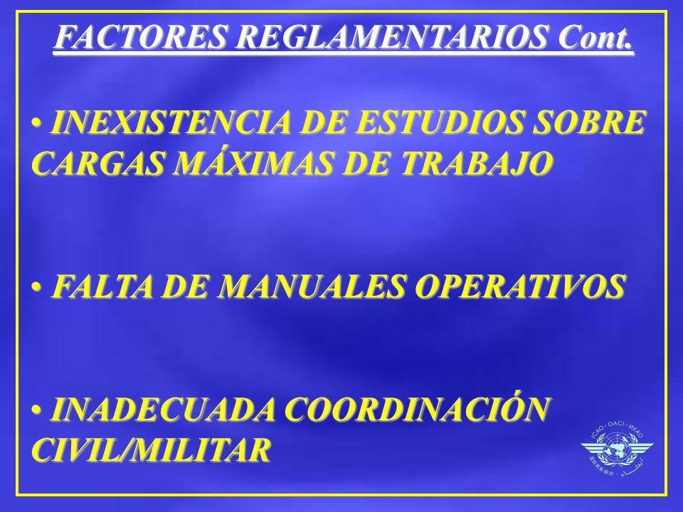 FACTORES REGLAMENTARIOS Cont. INEXISTENCIA DE ESTUDIOS SOBRE CARGAS MÁXIMAS DE TRABAJO INEXISTENCIA DE ESTUDIOS SOBRE CARGAS MÁXIMAS DE TRABAJO FALTA