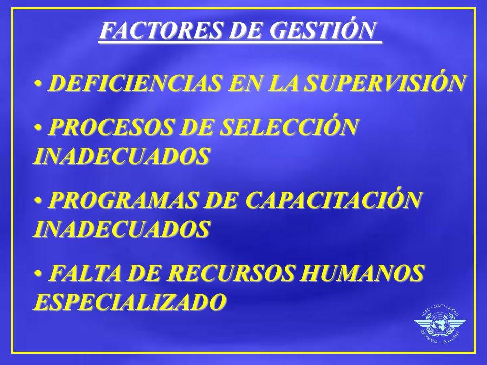 FACTORES DE GESTIÓN DEFICIENCIAS EN LA SUPERVISIÓN DEFICIENCIAS EN LA SUPERVISIÓN PROCESOS DE SELECCIÓN INADECUADOS PROCESOS DE SELECCIÓN INADECUADOS