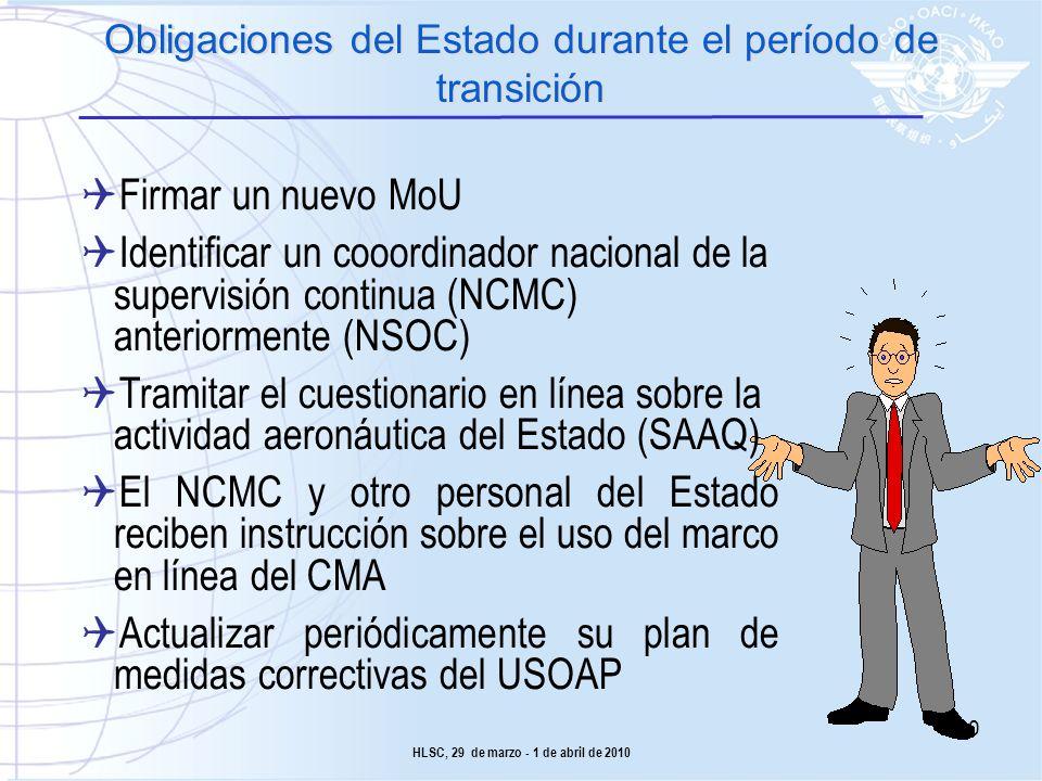 Obligaciones del Estado durante el período de transición Firmar un nuevo MoU Identificar un cooordinador nacional de la supervisión continua (NCMC) an