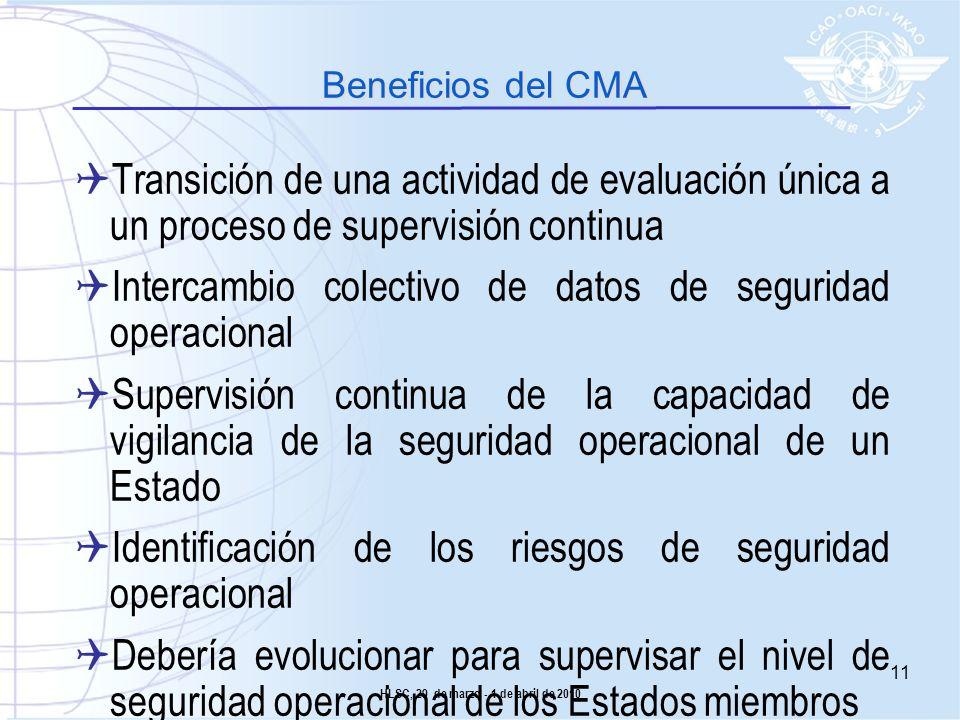 Transición de una actividad de evaluación única a un proceso de supervisión continua Intercambio colectivo de datos de seguridad operacional Supervisi