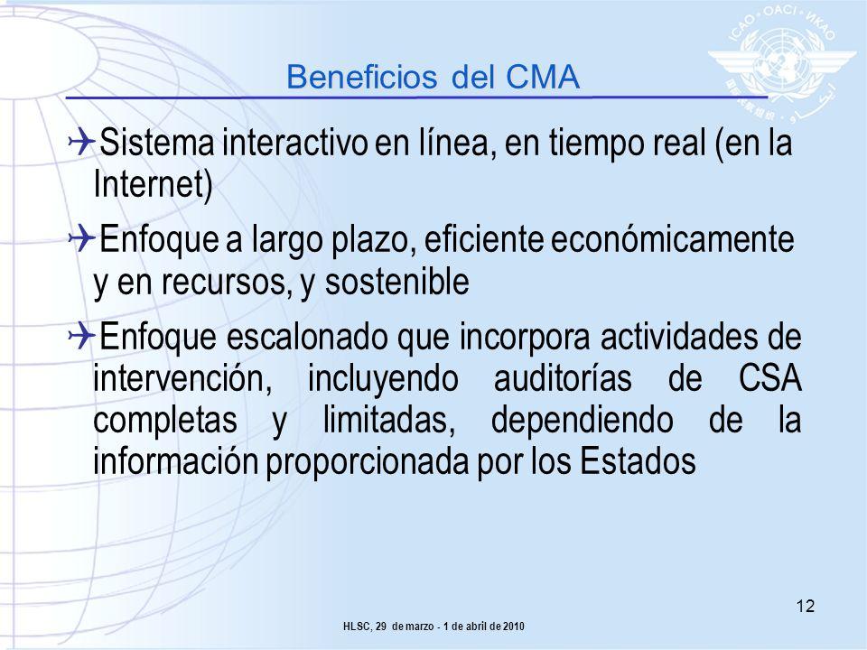 Sistema interactivo en línea, en tiempo real (en la Internet) Enfoque a largo plazo, eficiente económicamente y en recursos, y sostenible Enfoque esca