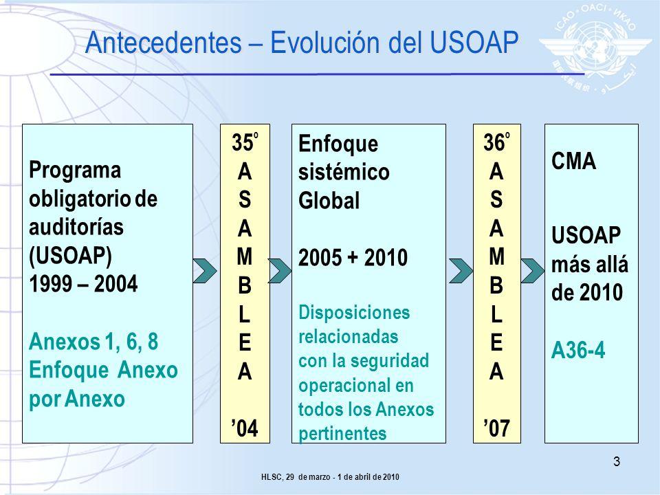 Antecedentes – Evolución del USOAP Programa obligatorio de auditorías (USOAP) 1999 – 2004 Anexos 1, 6, 8 Enfoque Anexo por Anexo 35 º A S A M B L E A
