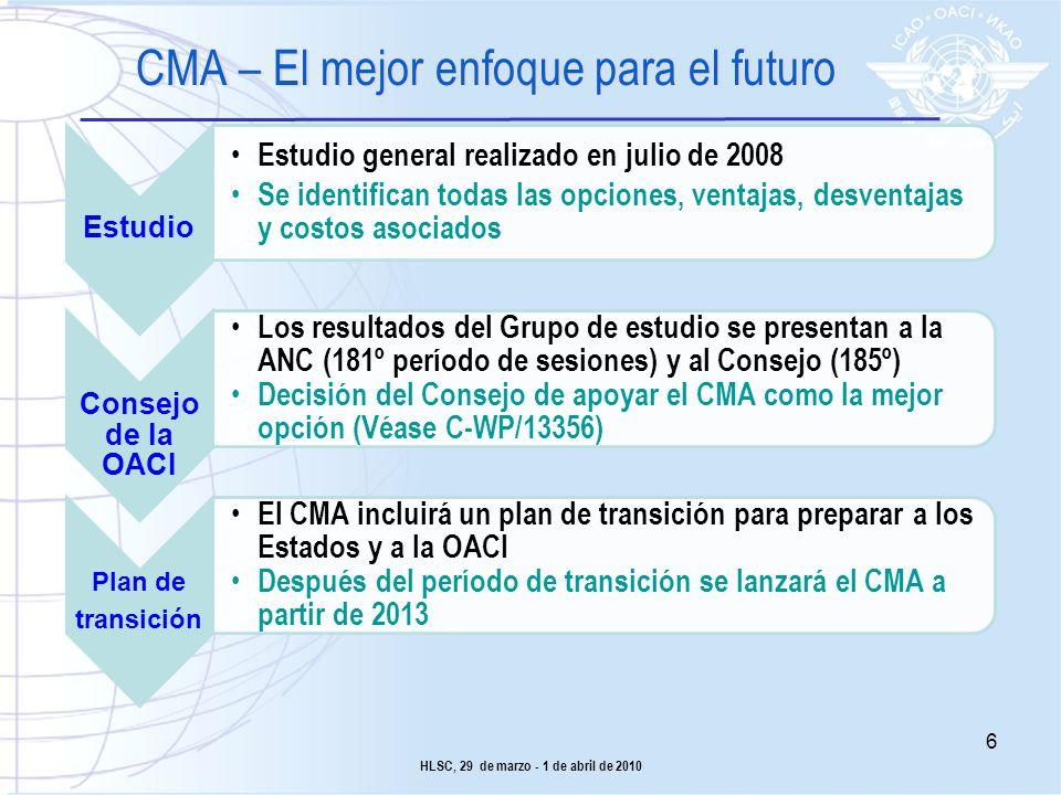 CMA – El mejor enfoque para el futuro Estudio Estudio general realizado en julio de 2008 Se identifican todas las opciones, ventajas, desventajas y co