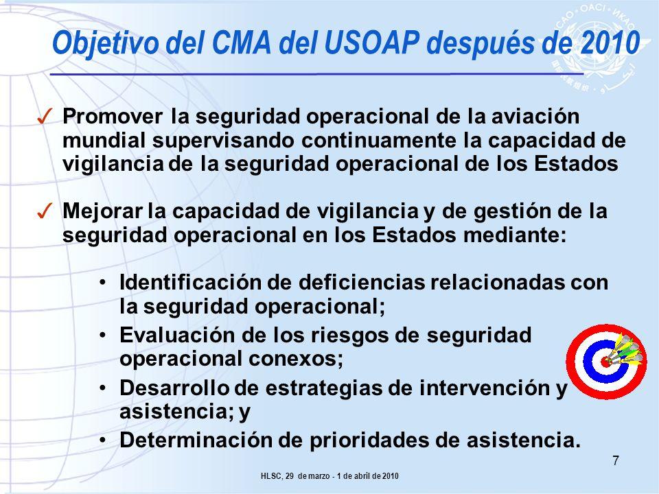 Promover la seguridad operacional de la aviación mundial supervisando continuamente la capacidad de vigilancia de la seguridad operacional de los Esta