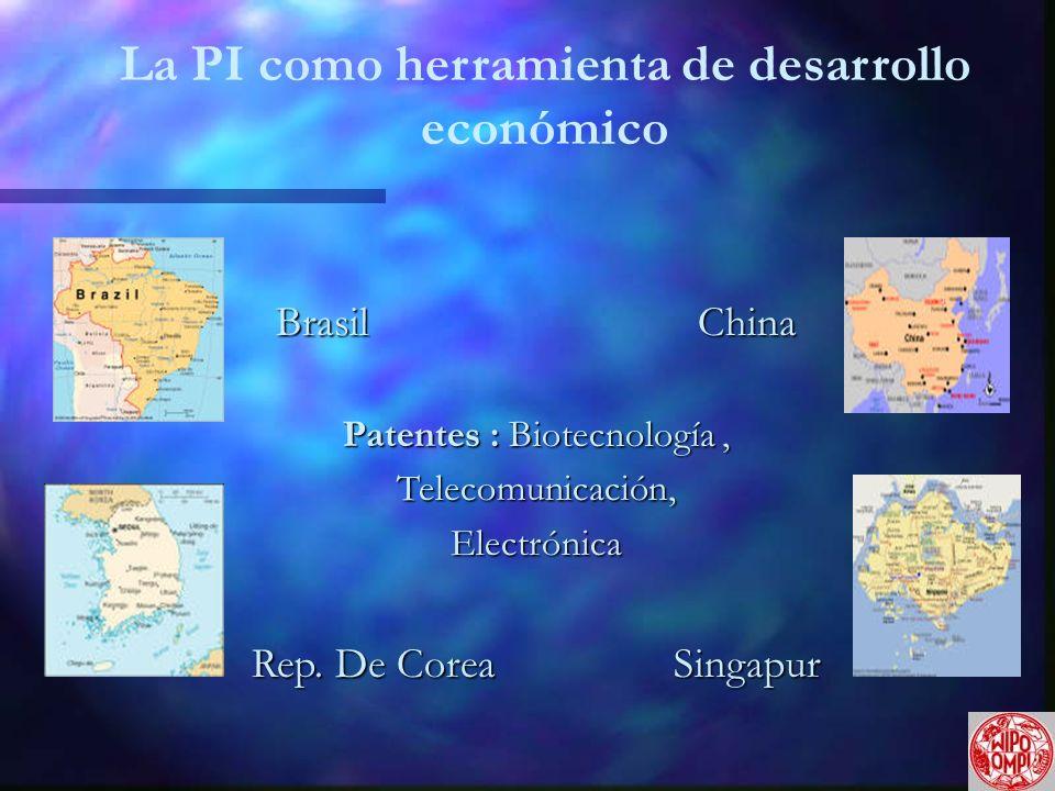 BrasilChina Patentes : Biotecnología, Telecomunicación,Electrónica Rep.