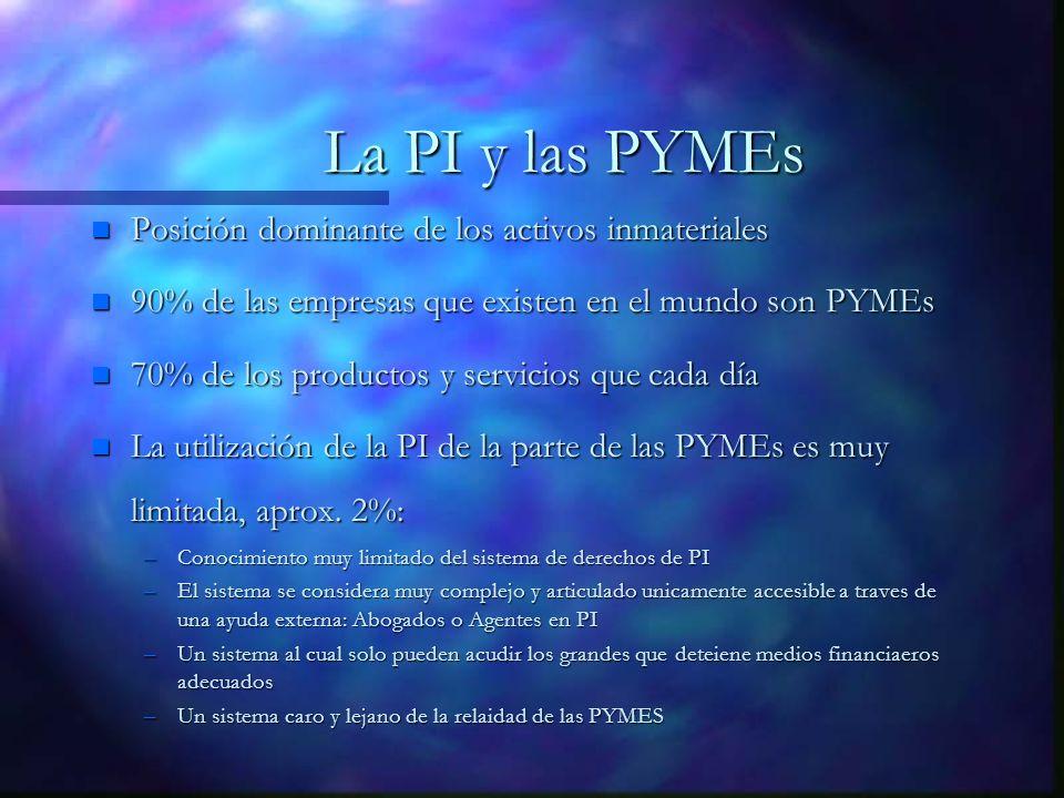 La PI y las PYMEs n Posición dominante de los activos inmateriales n 90% de las empresas que existen en el mundo son PYMEs n 70% de los productos y servicios que cada día n La utilización de la PI de la parte de las PYMEs es muy limitada, aprox.