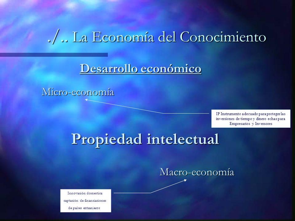 Desarrollo económico Micro-economía Propiedad intelectual Macro-economía./..