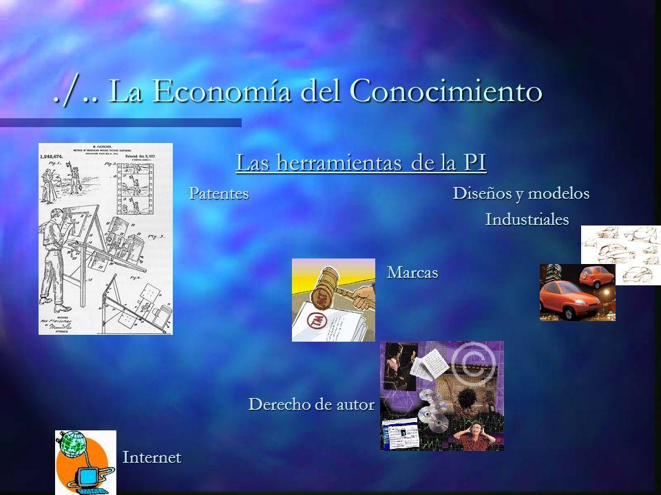 Las herramientas de la PI Patentes Diseños y modelos Industriales IndustrialesMarcas Derecho de autor Derecho de autorInternet./..